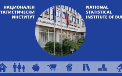 Брутният вътрешен продукт (БВП) през второто тримесечие на 2020 г. в България е намалял с 9.8%